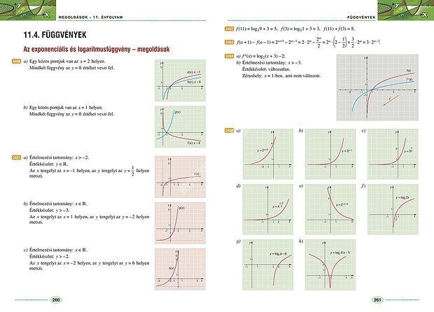 sokszinu-matematika-11-osztaly-feladatgyujtemeny-MS-2324